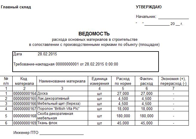 Форма М29 Отчет о расходе материалов в строительстве
